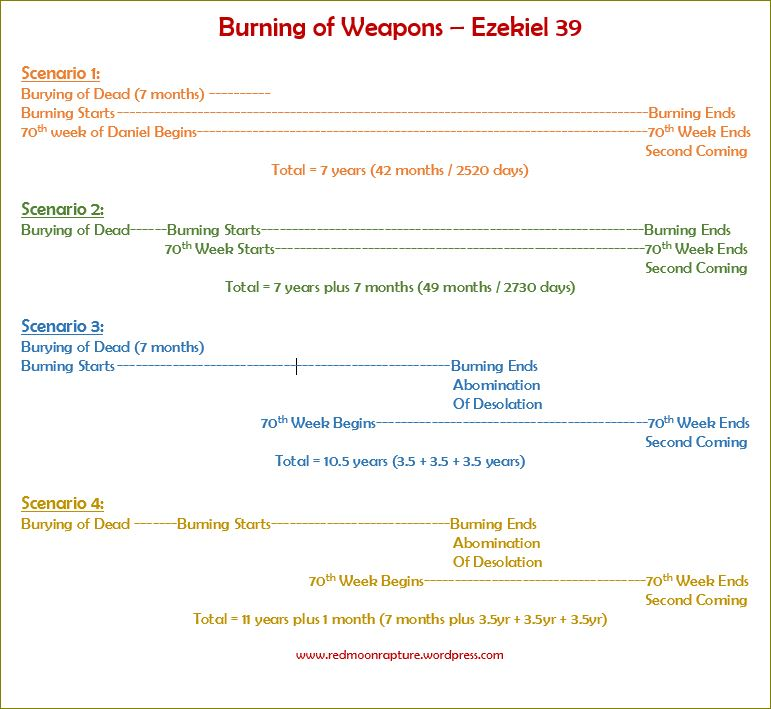 burning of weapons.JPG
