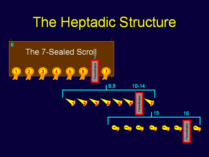 heptadic-structure.png