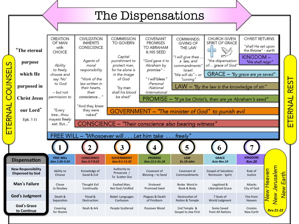 DispensationsRlatest.png